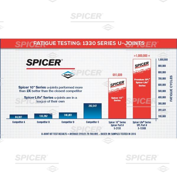 Dana Spicer 5-213X Spicer 1330 Driveshaft U-Joint